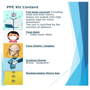MEDICAL PERSONAL PROTECTIVE EQUIPMENT (PPE) KIT- Knitted
