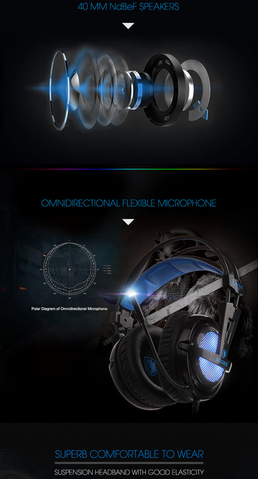 SADES Locust Plus 7.1 Surround USB Gaming Headphones