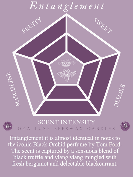 Entanglement - Black Orchid Candle Scent