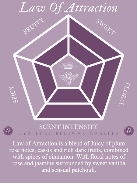 Law Of Attraction - Plum, Rose & Patchouli Candle Scent