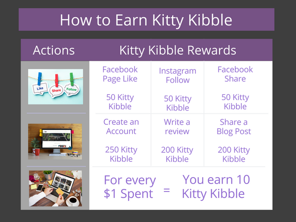 The Cat's Whiskers - How to Earn - Ziggy Belle Loyalty Progam