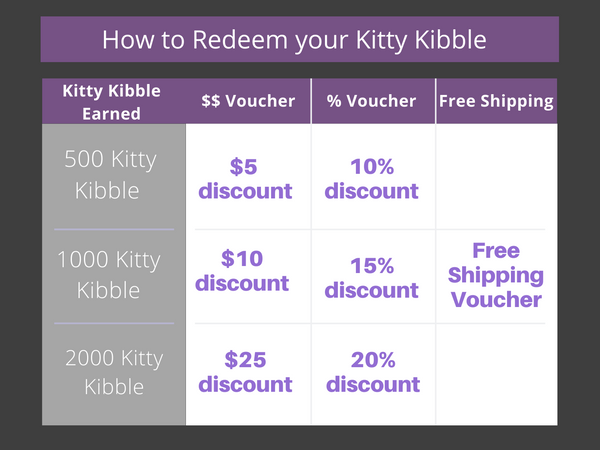 The Cat's Whiskers - How to Redeem - Ziggy Belle Loyalty Program
