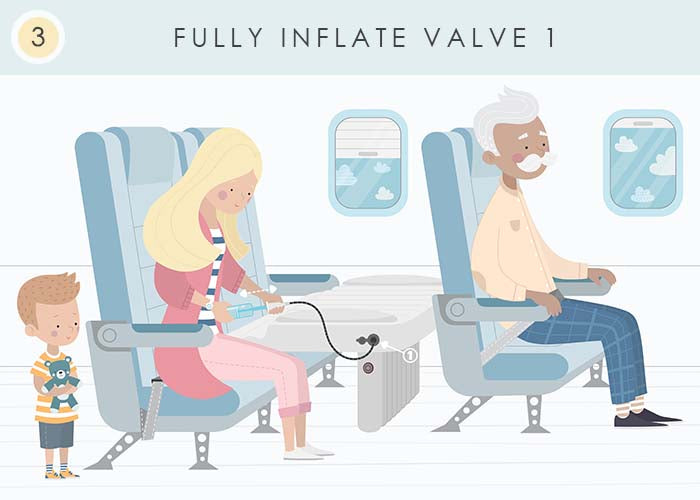 Fully inflate valve 1 on Flyaway Kids Bed first