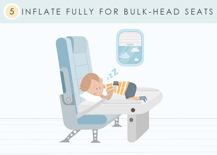 Flyaway Kids Bed can be used on bulk-head / bassinet seats