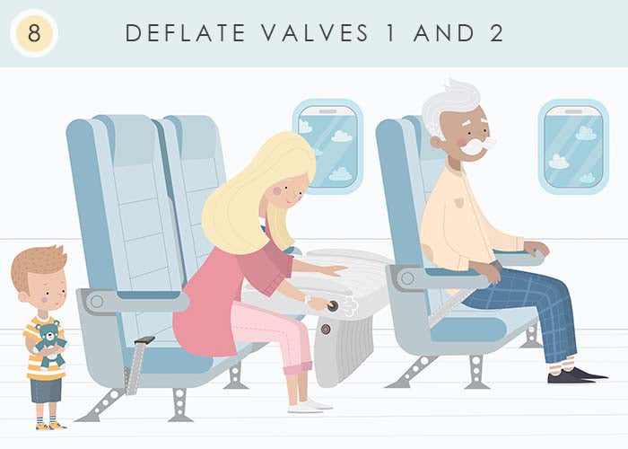 Deflate Flyaway Kids Bed quickly via valve 1 and 2 for landing