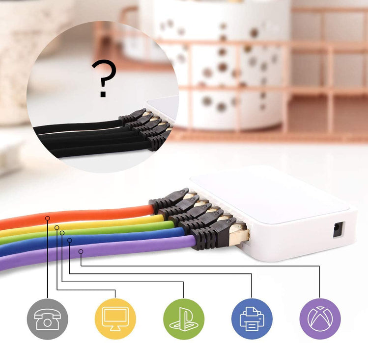 Duronic PURPLE 2M CAT8 Cable | S/FTP Shielded Ethernet Wire | Super-Fast Network Patch Lead | Supports Bandwidth up to 2GHz/2000MHz | Snagless Gold RJ45 Connections | Data transmission 40 Gigabit
