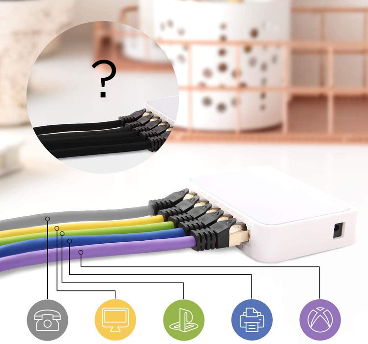 Duronic GREY 0.5M CAT8 Cable | S/FTP Shielded Ethernet Wire | Super-Fast Network Patch Lead | Supports Bandwidth up to 2GHz/2000MHz | Snagless Gold RJ45 Connections | Data transmission 40 Gigabit