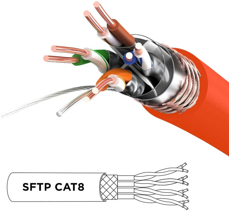 Duronic ORANGE 2M CAT8 Cable | S/FTP Shielded Ethernet Wire | Super-Fast Network Patch Lead | Supports Bandwidth up to 2GHz/2000MHz | Snagless Gold RJ45 Connections | Data transmission 40 Gigabit
