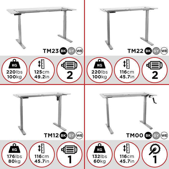 Duronic Sit Stand Desk Frame TM22WE | Electric Standing Office Table | Height Adjustable 71-116cm | Ergonomic Workstation | WHITE | Memory Function | Dual Motor / 2 Stage