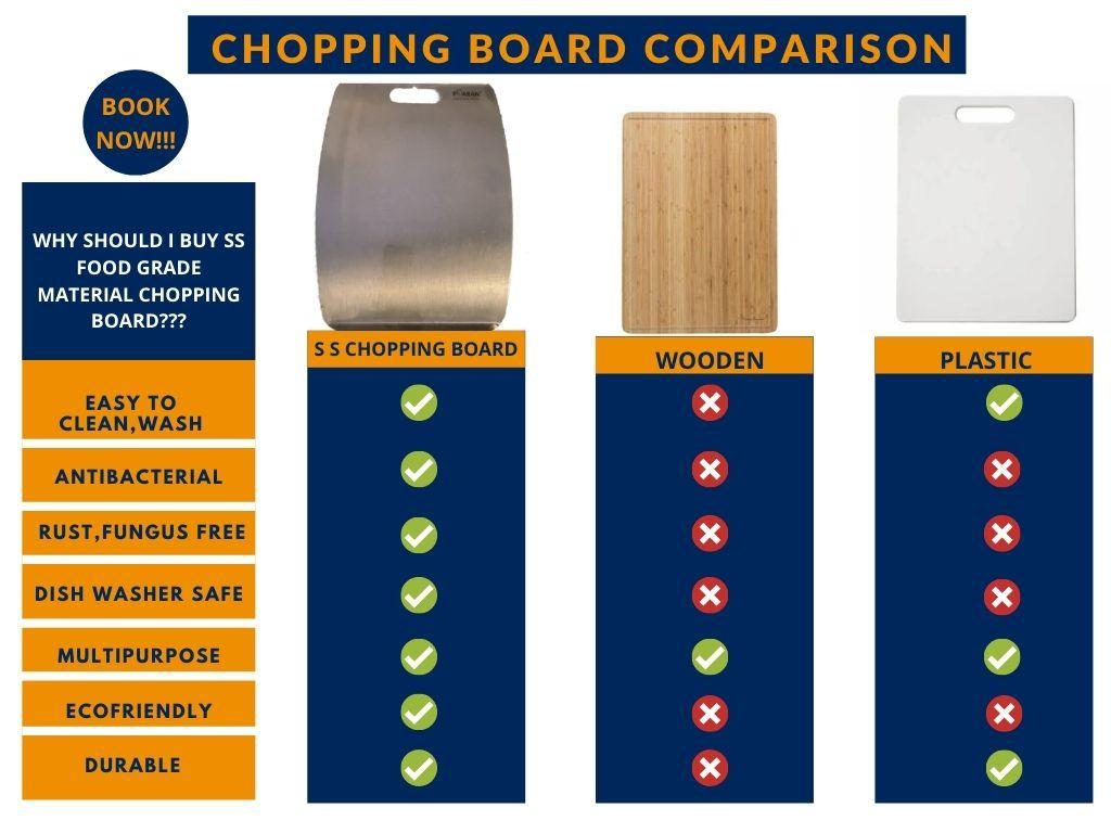 304 Steel Chopping Board, Anti Bacterial & Rust Free