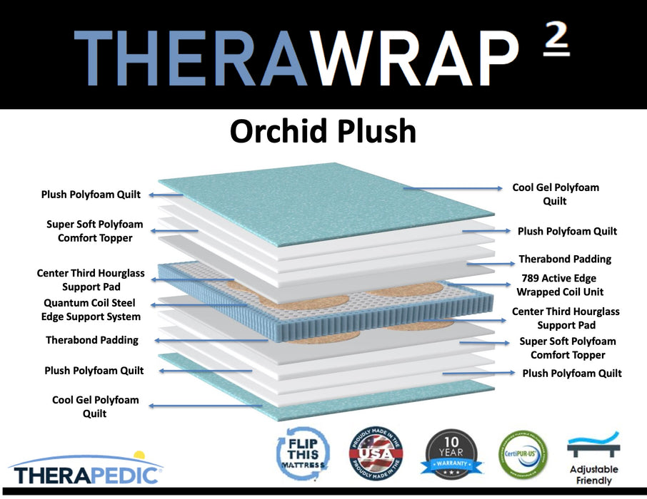Orchid Plush Therapedic Mattress