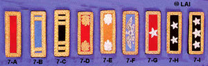 Civil War Officer's Shoulder Boards - Regulation Size