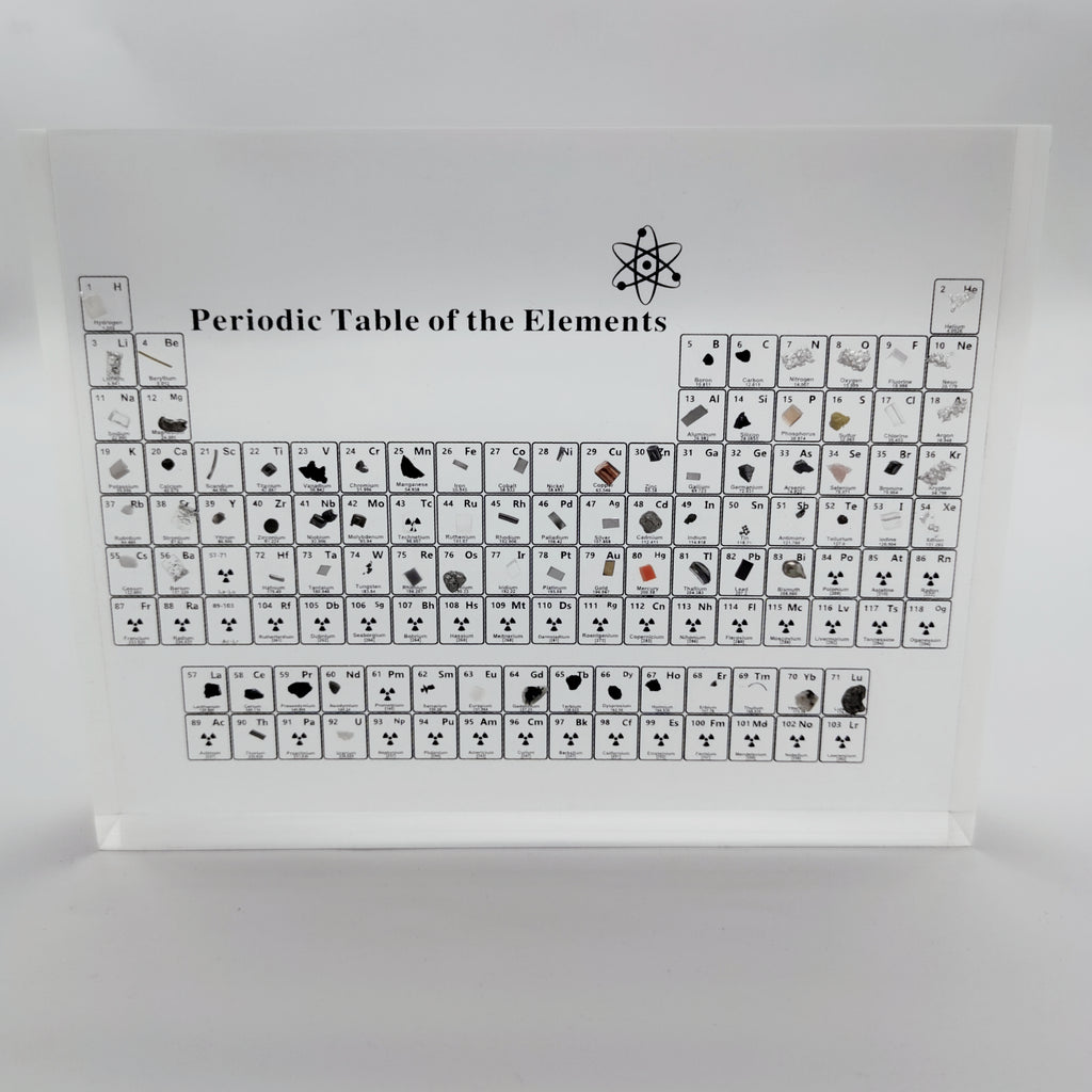 What is in a periodic table