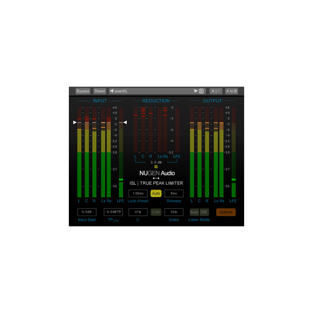 NUGEN Audio - Loudness Toolkit 2 (DSP Version)