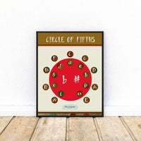 Printable - Circle of Fifths