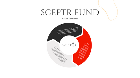 Cycle diagram  the Sceptr Fund.