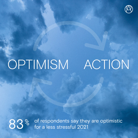 turn optimism into action