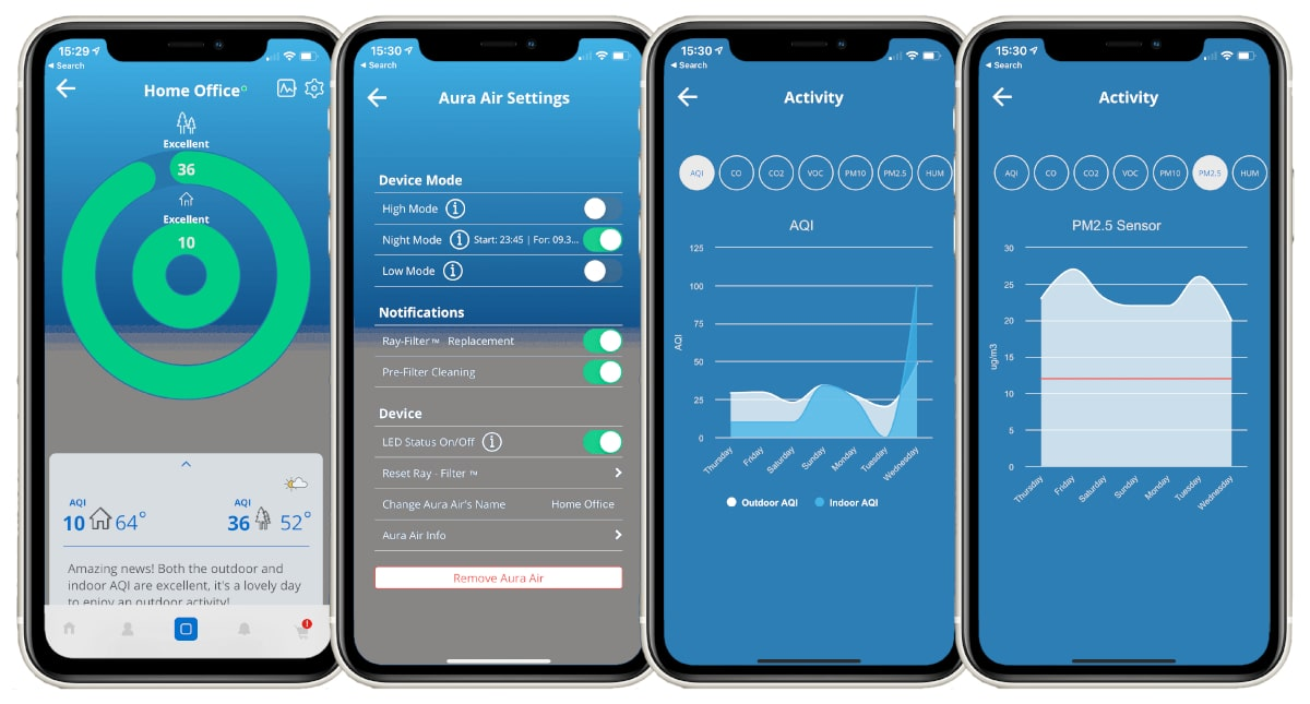 "Aura Smart Air ""All in One"", Air Filtration, Disinfection and Monitoring System Smart App Four Phones - Aerify"