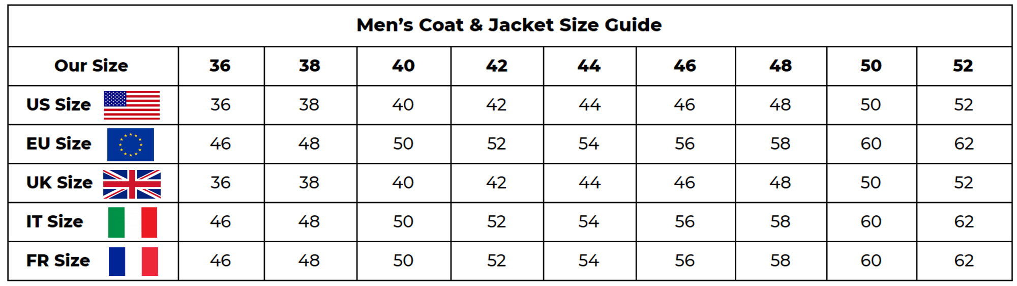 Mens Coats & Jackets Size Guide | Triona Design