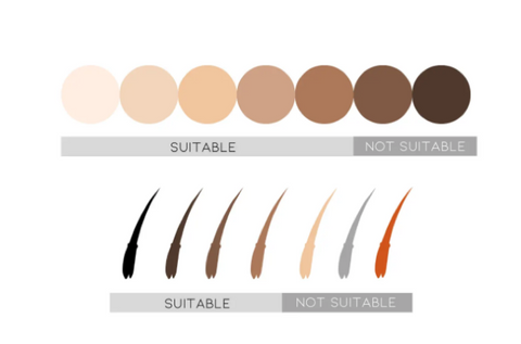 Color tone suitability for SHERO devices