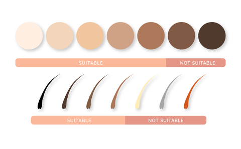 IPL Skin and Hair Compatibility Chart