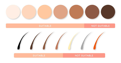 Skin Tone Safety Chart For IPL Hair Removal