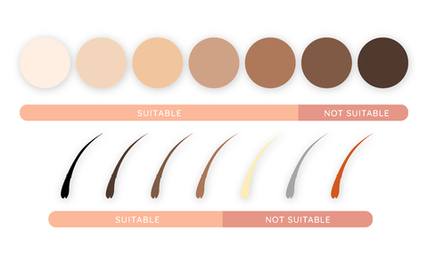 Skin Tones That Are Suitable For At-home IPL Hair Removal