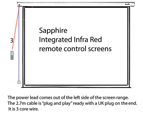 Sapphire Integrated Infared Control