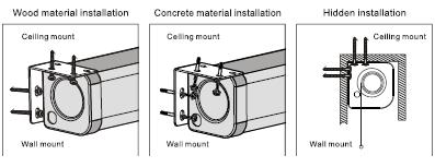 Sapphire Manual Wall Screen Installation Diagram