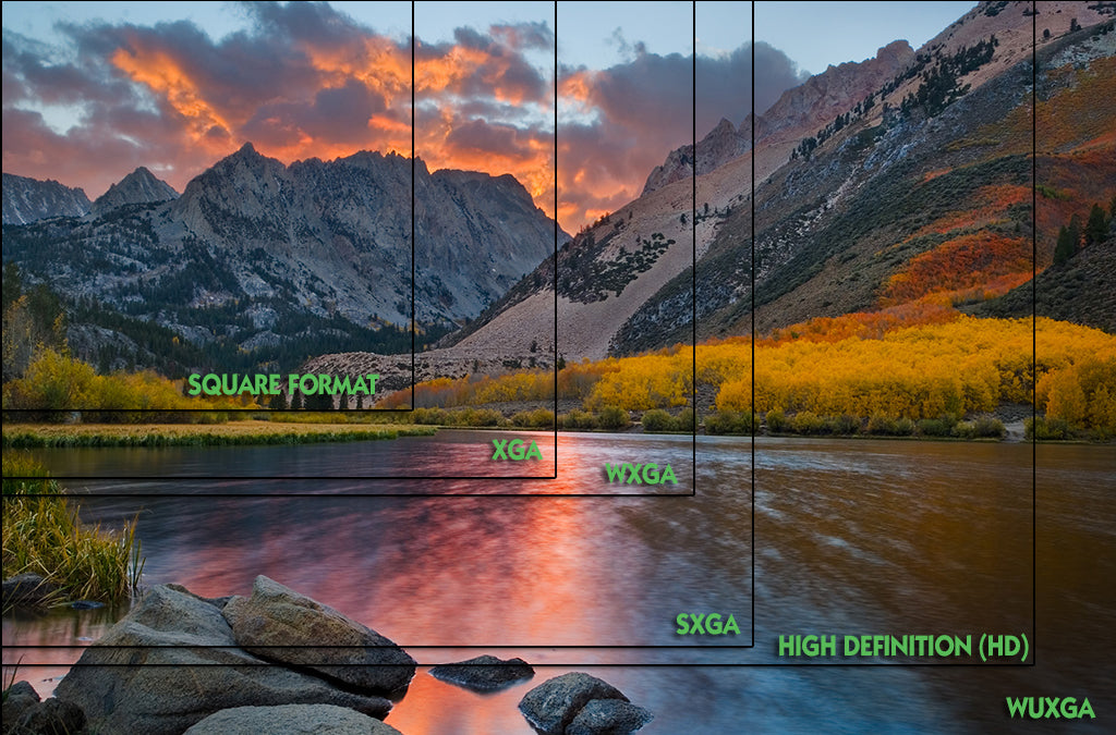 aspect ratio explained