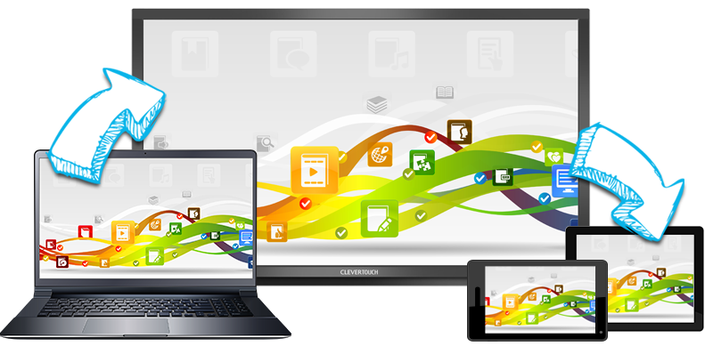 collaboration header image - sharing content across devices