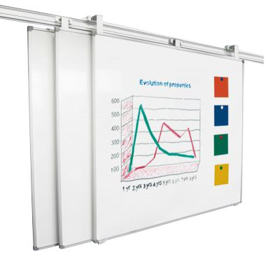Magirail Magnetic Whiteboard Enamel