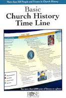 Basic Church History Time Line Pam