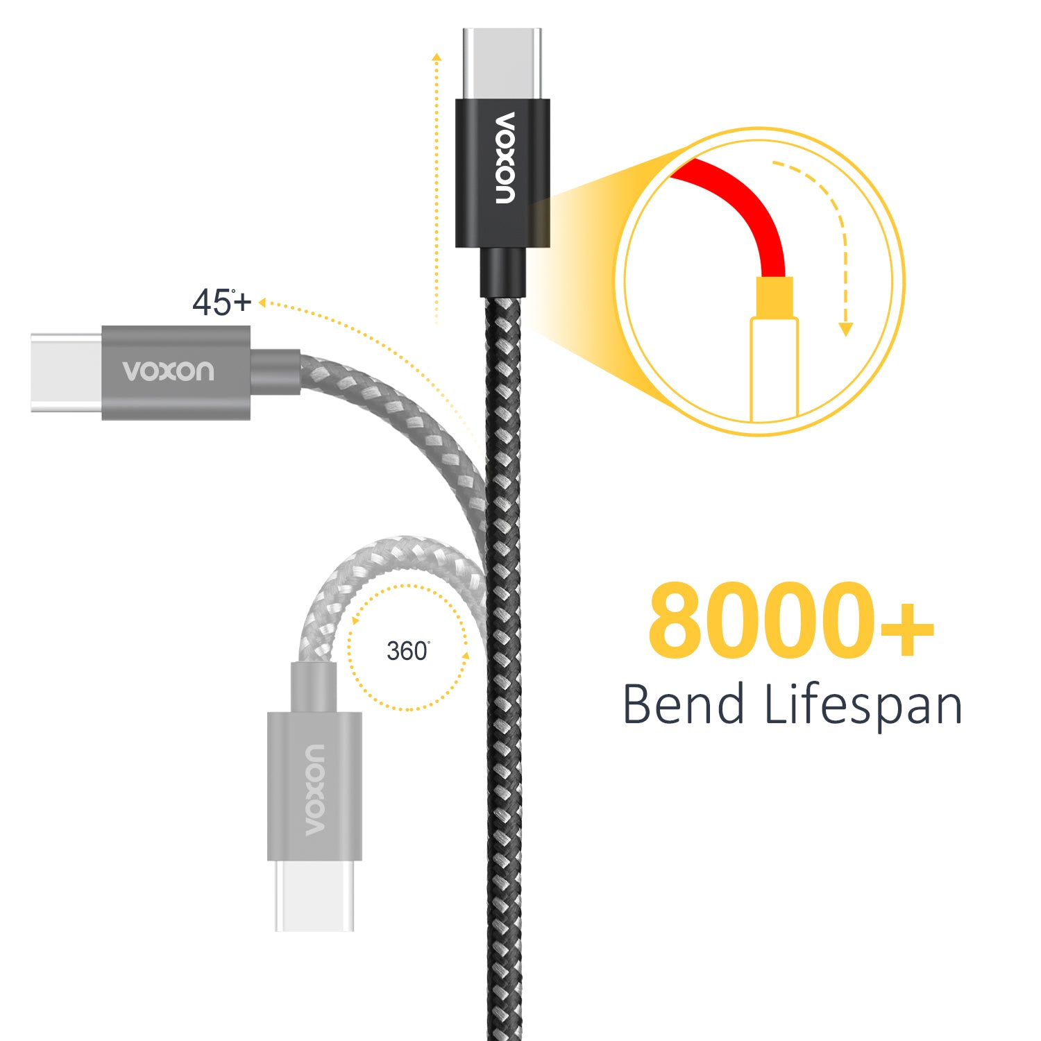 VOXON USB C Cable Nylon Braided High Speed Type C Cable [2-Pack/1M+2M]