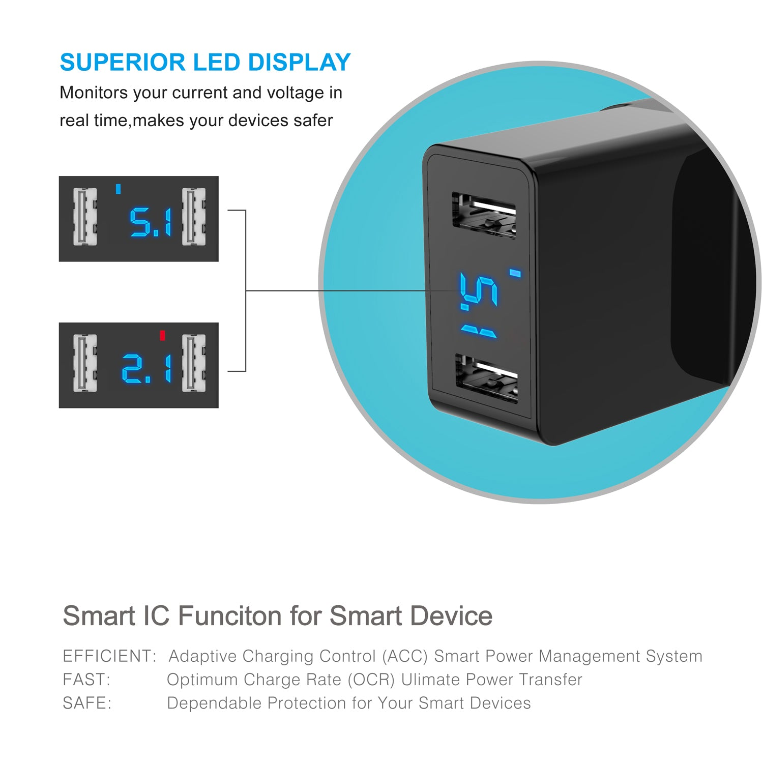 TECKNET 2 Port USB Wall Charger Plug with LED Display 5V/2.4A Adapter