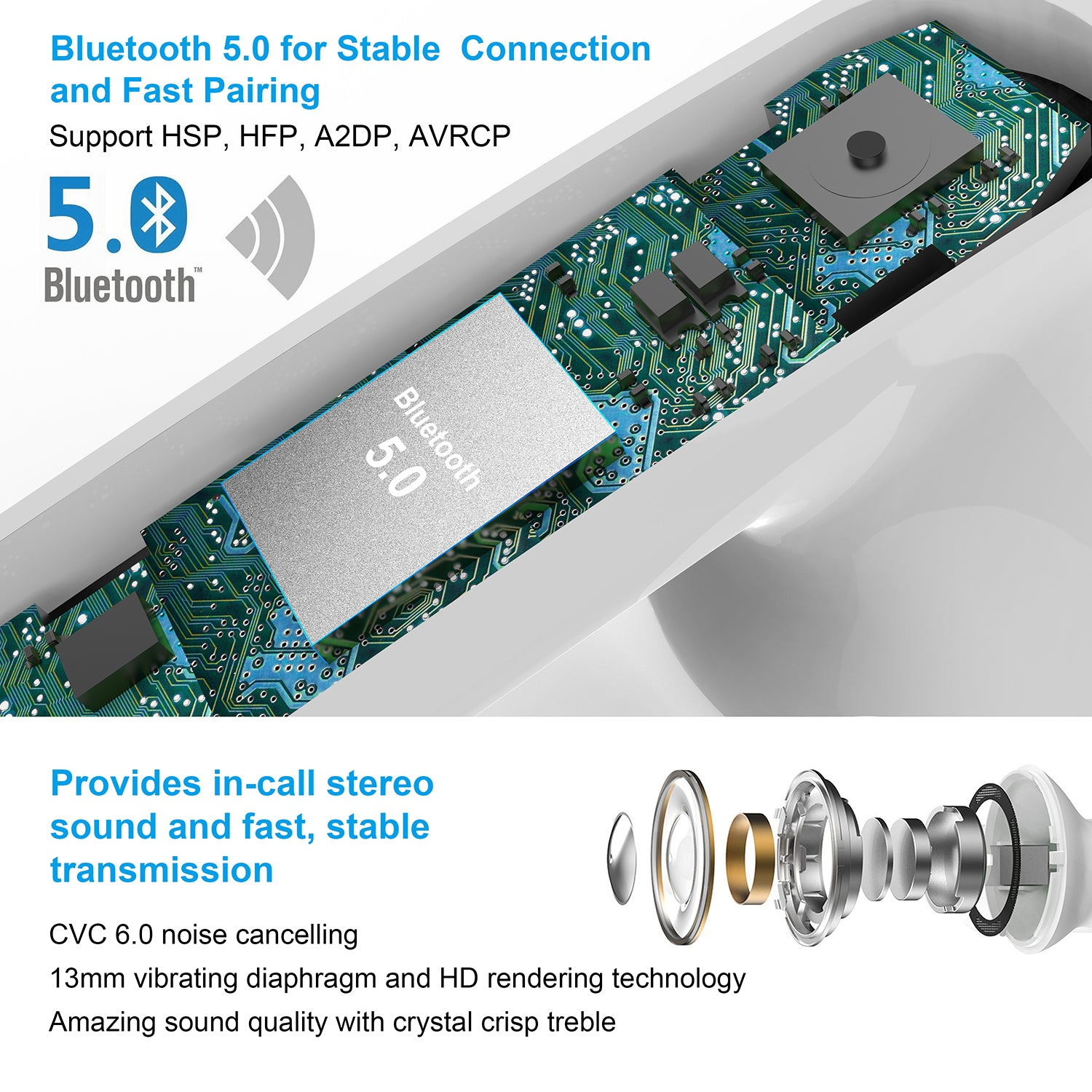 TECKNET Wireless True Bluetooth 5.0 Earbuds TWS Headphones, 40H Playtime