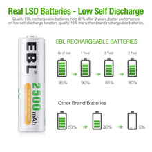 Load image into Gallery viewer, EBL AA Rechargeable Batteries