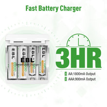 Load image into Gallery viewer, EBL 4 Bay Smart Battery Charger for AA AAA Ni-MH/Ni-CD Rechargeable Battery - EBLOfficial