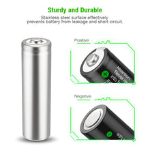 Load image into Gallery viewer, EBL AAA Ni-Cd Rechargeable Batteries 500mAh - EBLOfficial