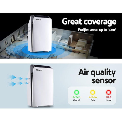 Devanti Air Purifier Purifiers HEPA Filter Home Freshener Carbon Ioniser Cleaner - White air quality sensor