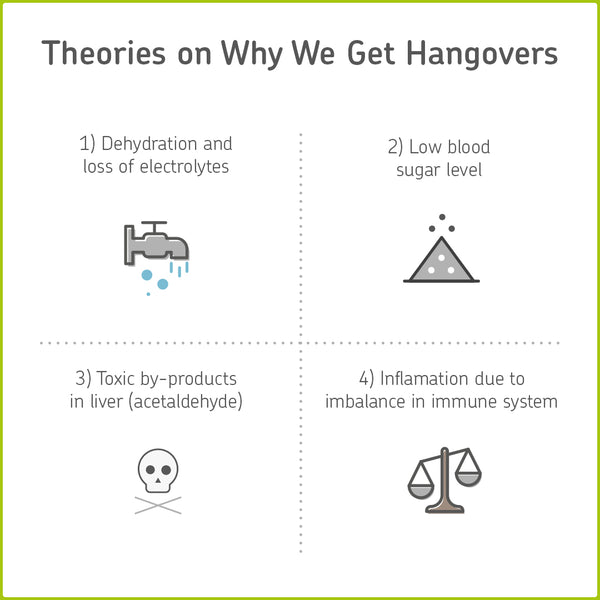 causes of a hangover