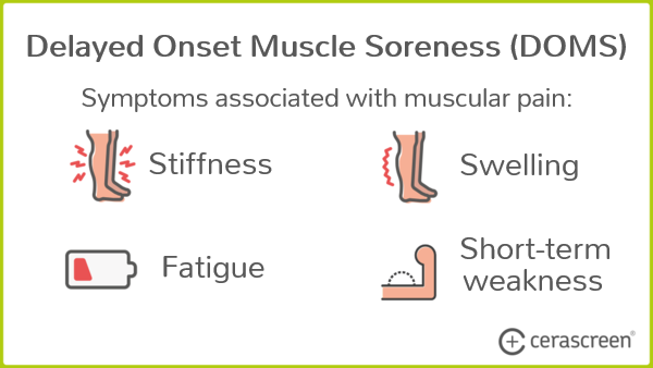 Symptoms of delayed onset muscle soreness