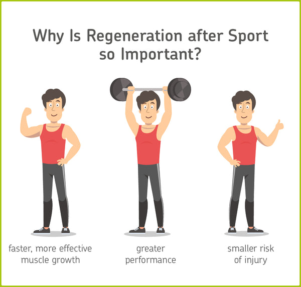 infographic on why muscle fatigue recovery is important
