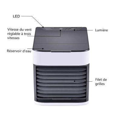 Ventilateur <br> Air Cube