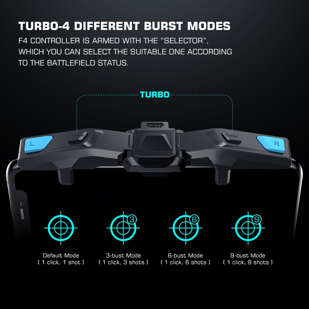 GameSir F4 Falcon Mobile Gaming Controller Plug and Play for iOS / Android No Need Bluetooth APP Zero latency COD PUBG