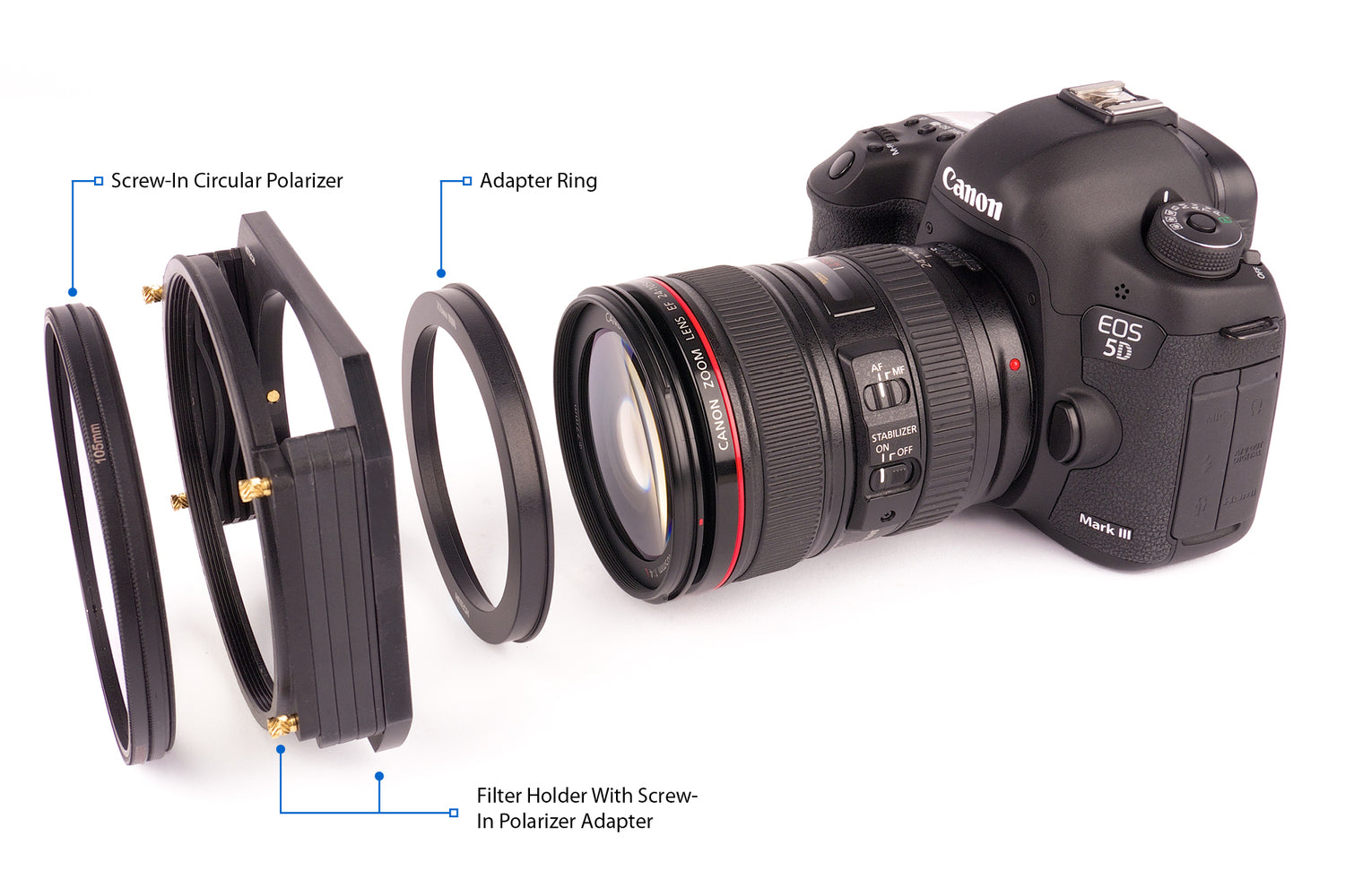An image of the different components of the Formatt Hitech aluminum filter holder system. Labeled are a screw in polarizer filter, the filter holder itself including the polarizer adaptor plate, the lens mounting adaptor ring, and a DSLR stle camera and lens for example.