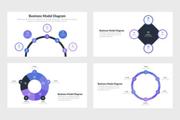 Business Model Diagram Templates for PowerPoint, Keynote, Google Slides, Adobe Illustrator, Adobe PhotoshopBusiness Model Diagram Templates for PowerPoint, Keynote, Google Slides, Adobe Illustrator, Adobe Photoshop