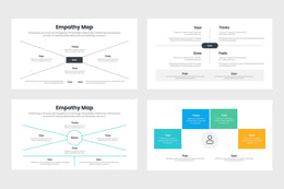 PPT Empathy Map Infographics Templates for PowerPoint, Keynote, Google Slides