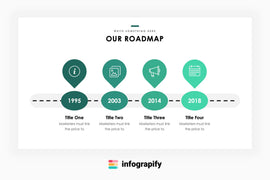Roadmaps by Infograpify