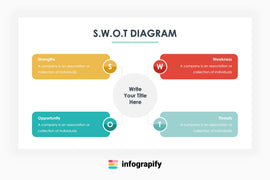 SWOT Infographics by Infograpify